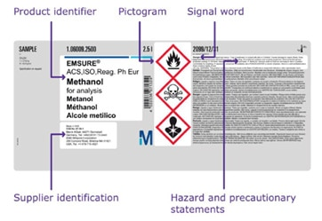 global hazard communication based on ghs support milliporesigma
