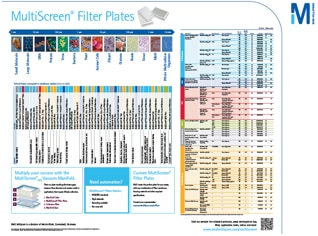 Merck:/Freestyle/BI-Bioscience/Cell-Culture/cell-culture-images/Multiscreen-Filter-Wall-Chart.jpg