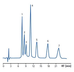 Merck:/Freestyle/LE-Lab-Essentials/Chromatography/LE-Separation of amphetamine compounds-250x242-10292013.jpg