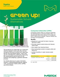 Greener Solvent Alternatives