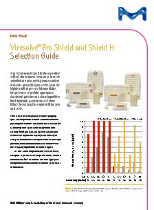 Viresolve® Pro Shield and Shield H Selection Guide